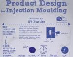 Product Design in Plastic Infographic